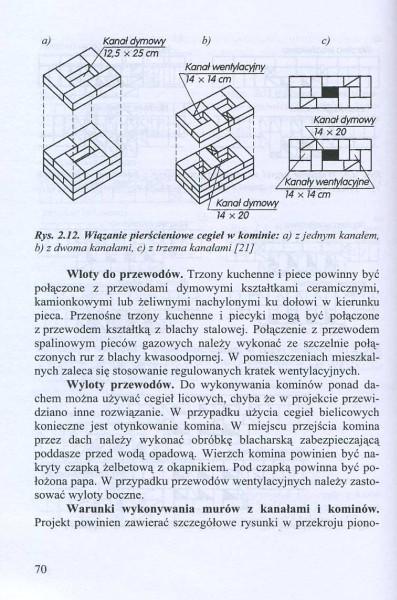 Budowa i montaż kominków