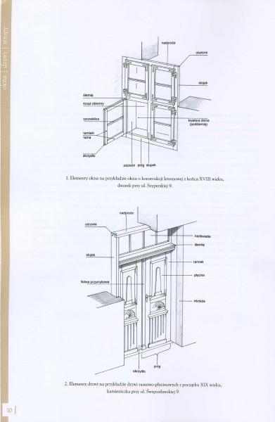 Okna Drzwi Stropy - zabytkowa stolarka architektoniczna w Poznaniu