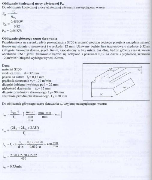 Podstawy obróbki CNC