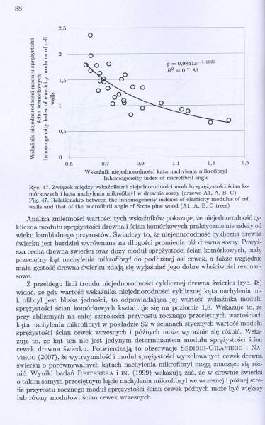 Ultrastrukturalne uwarunkowania wybranych właściwości mechanicznych drewna sosny i świerku