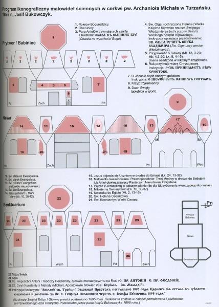 Cerkwie i Ikony